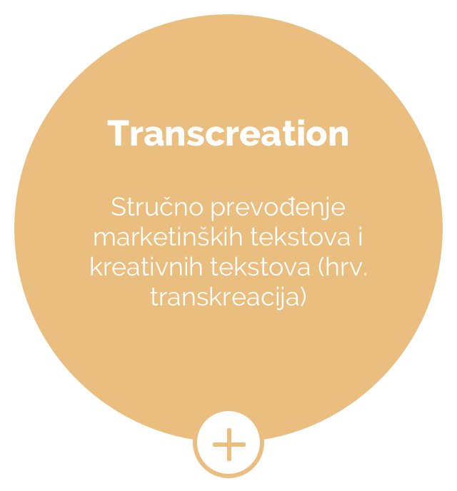 transcreation